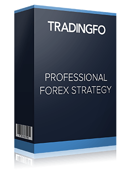 Daily Profit Forex Strategy Coupon Code